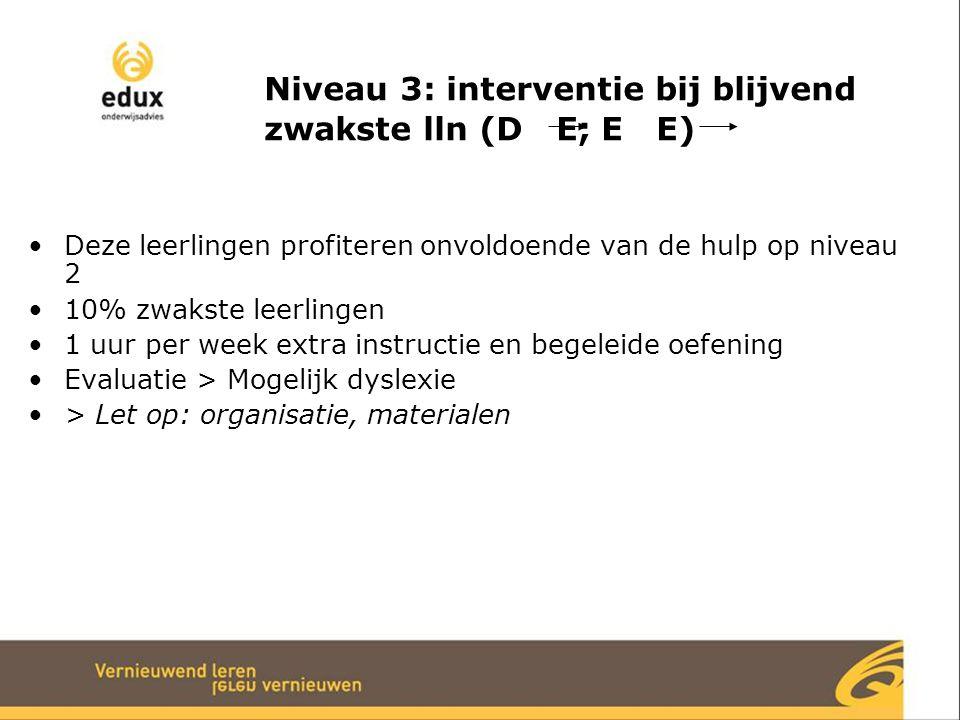 Niveau 3: interventie bij blijvend zwakste lln (D E; E E) Deze leerlingen profiteren onvoldoende van de hulp op niveau 2 10% zwakste leerlingen 1 uur per week extra instructie en begeleide oefening Evaluatie > Mogelijk dyslexie > Let op: organisatie, materialen
