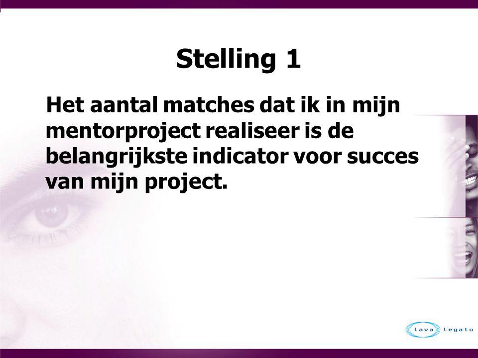 Stelling 1 Het aantal matches dat ik in mijn mentorproject realiseer is de belangrijkste indicator voor succes van mijn project.