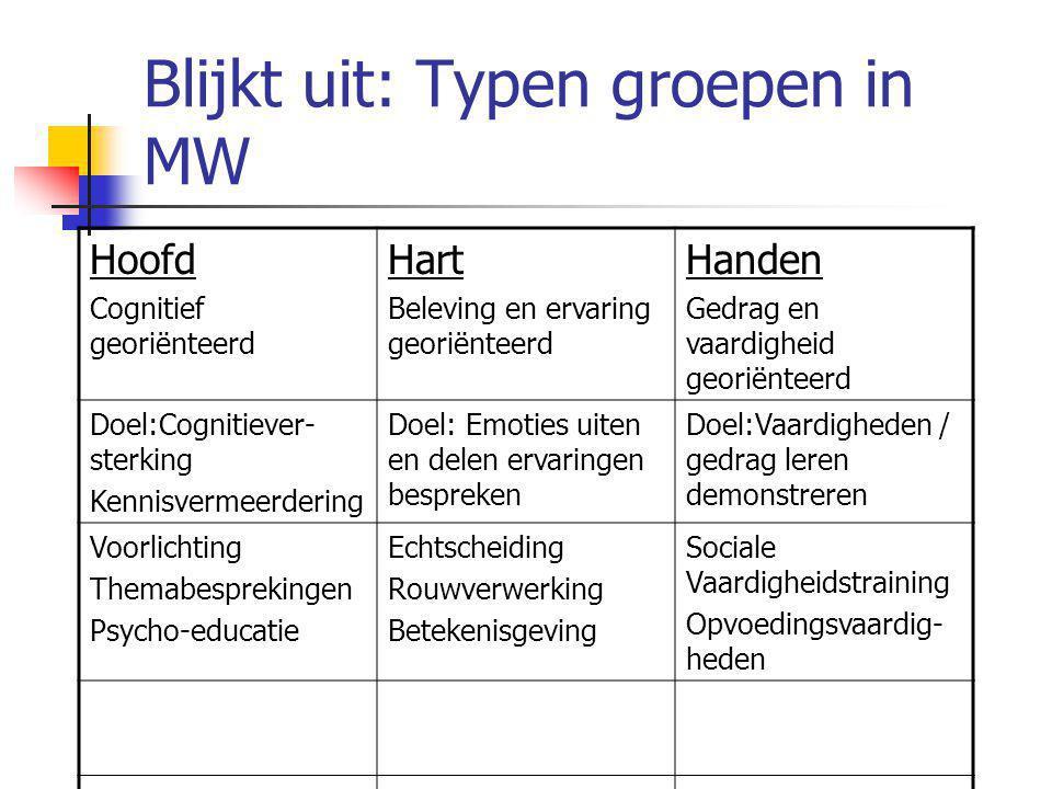 Blijkt uit: Typen groepen in MW Hoofd Cognitief georiënteerd Hart Beleving en ervaring georiënteerd Handen Gedrag en vaardigheid georiënteerd Doel:Cog
