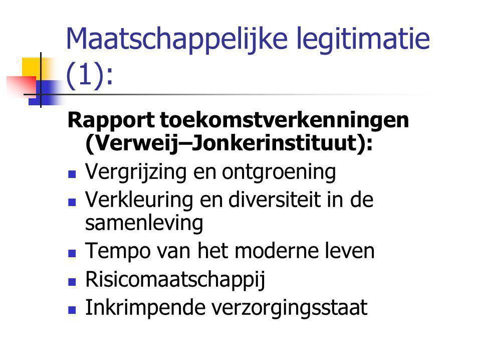 Maatschappelijke legitimatie (1): Rapport toekomstverkenningen (Verweij–Jonkerinstituut): Vergrijzing en ontgroening Verkleuring en diversiteit in de samenleving Tempo van het moderne leven Risicomaatschappij Inkrimpende verzorgingsstaat