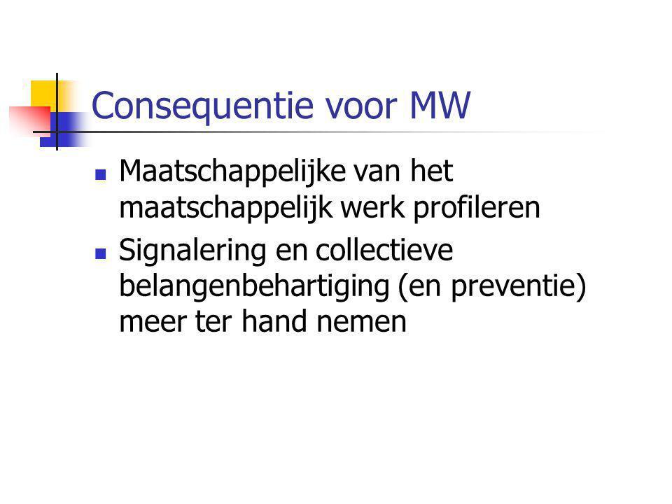 Consequentie voor MW Maatschappelijke van het maatschappelijk werk profileren Signalering en collectieve belangenbehartiging (en preventie) meer ter h