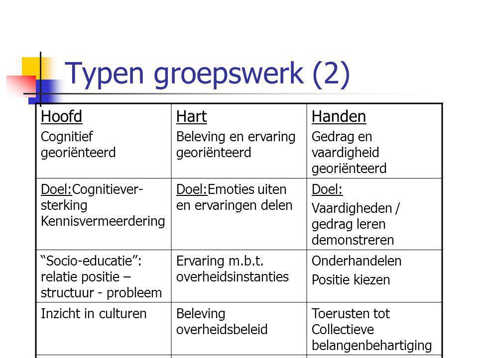 Typen groepswerk (2) Hoofd Cognitief georiënteerd Hart Beleving en ervaring georiënteerd Handen Gedrag en vaardigheid georiënteerd Doel:Cognitiever- s