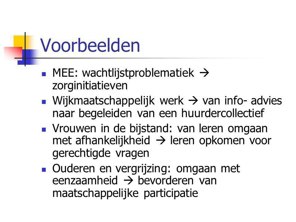 Voorbeelden MEE: wachtlijstproblematiek  zorginitiatieven Wijkmaatschappelijk werk  van info- advies naar begeleiden van een huurdercollectief Vrouw