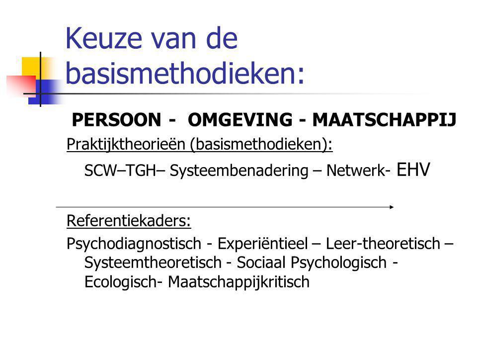 Keuze van de basismethodieken: PERSOON - OMGEVING - MAATSCHAPPIJ Praktijktheorieën (basismethodieken): SCW–TGH– Systeembenadering – Netwerk- EHV Refer