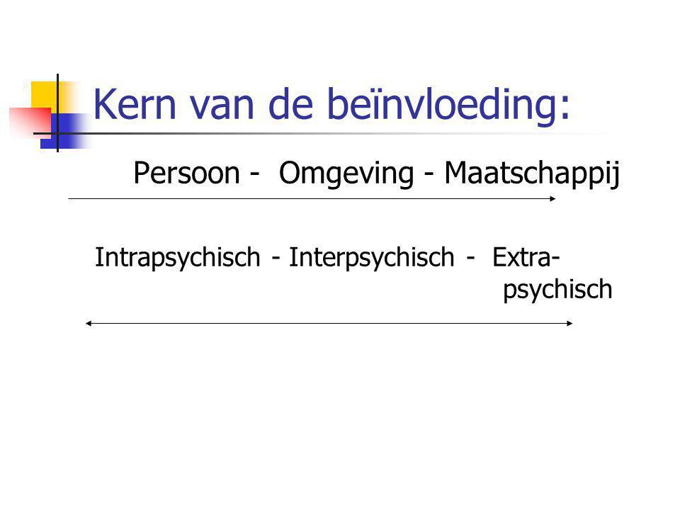 Kern van de beïnvloeding: Persoon - Omgeving - Maatschappij Intrapsychisch - Interpsychisch - Extra- psychisch