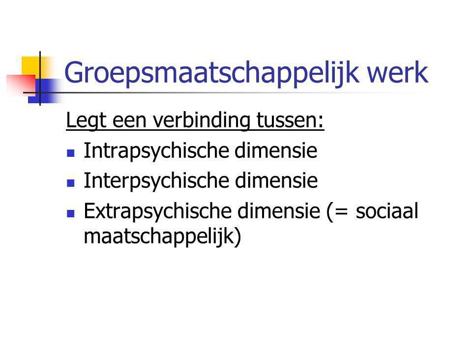Groepsmaatschappelijk werk Legt een verbinding tussen: Intrapsychische dimensie Interpsychische dimensie Extrapsychische dimensie (= sociaal maatschappelijk)