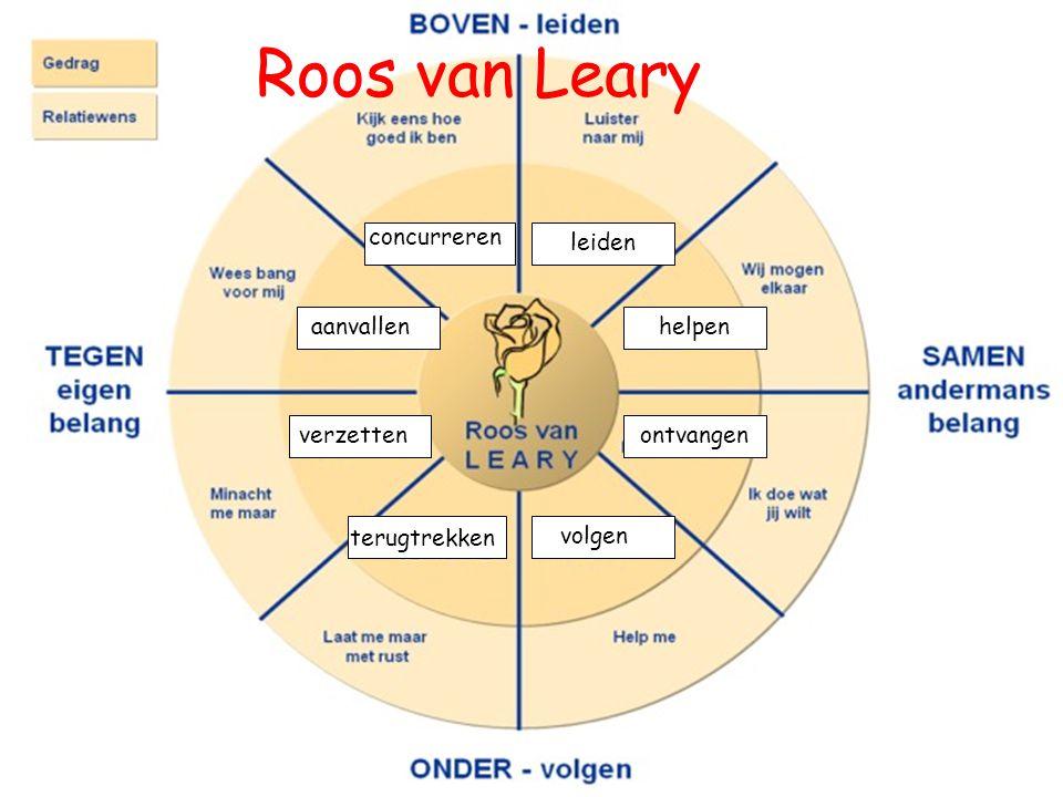 terugtrekken volgen ontvangen helpen leiden concurreren aanvallen verzetten Roos van Leary