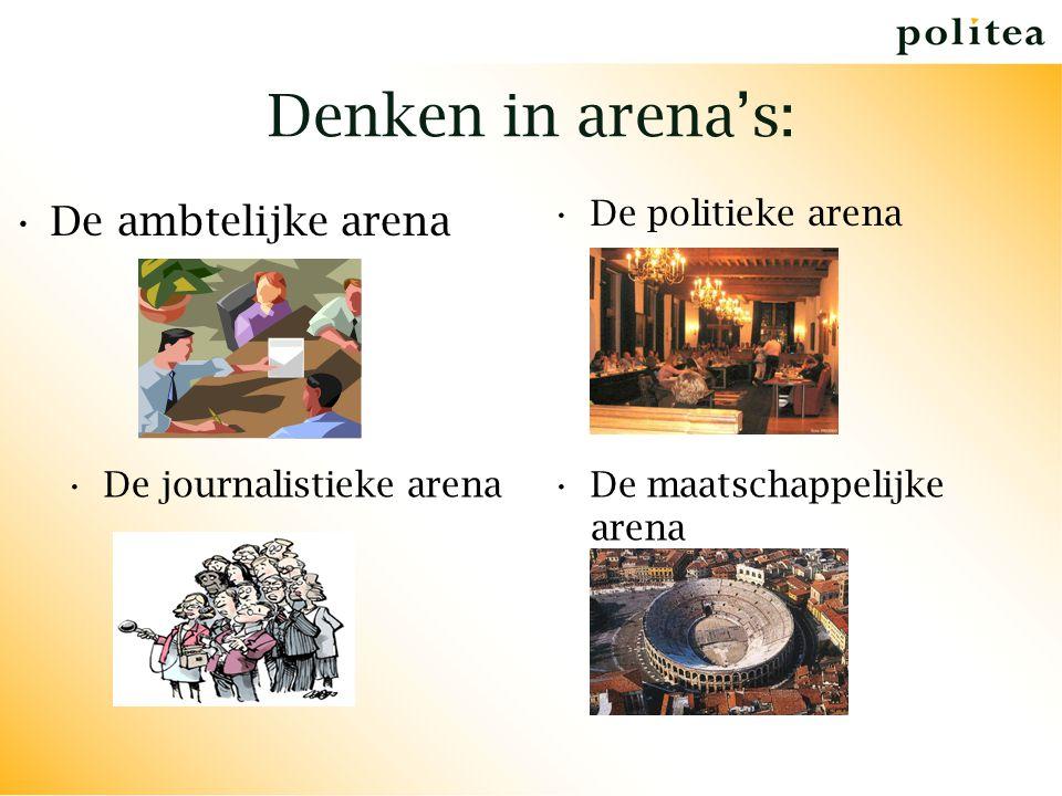 Ambtelijke arena: Gevoelens binnen de ambtelijke arena kunnen afwijken van die in andere arena's Ook binnen het departement kan dit zo zijn Naast de inhoud van een nota is het proces van beleidsvorming en besluitvorming van belang Ontwikkel inzicht in de verschillende percepties in verschillende fase van de beleidsvorming Hoe hoger de positie, hoe minder deelname aan de maatschappelijke arena, (ivoren toren)