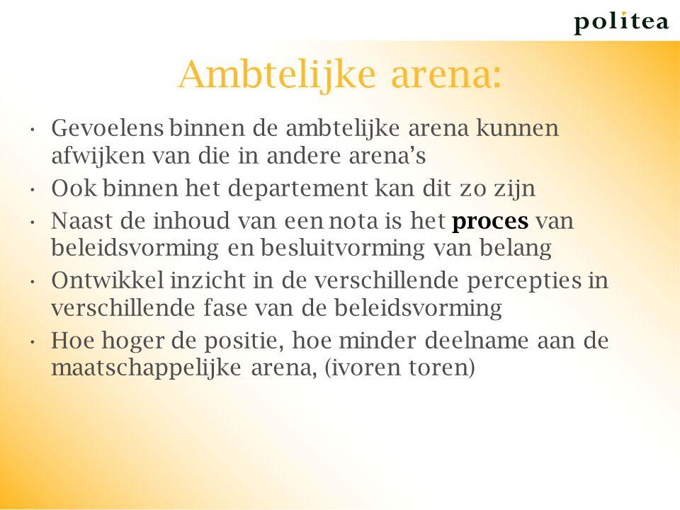 Ambtelijke arena: Gevoelens binnen de ambtelijke arena kunnen afwijken van die in andere arena's Ook binnen het departement kan dit zo zijn Naast de i