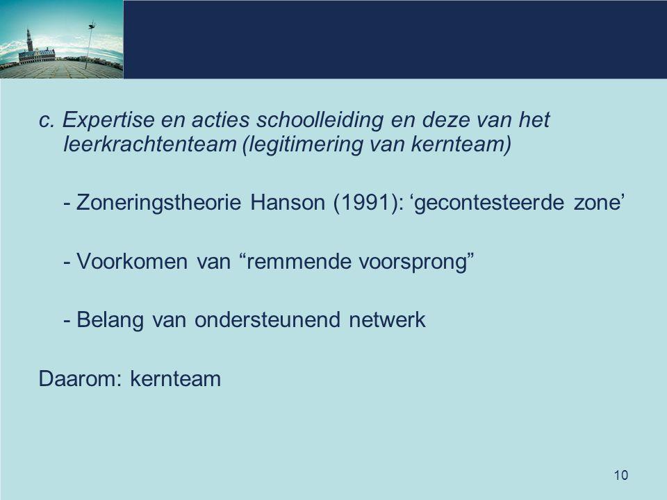 10 c. Expertise en acties schoolleiding en deze van het leerkrachtenteam (legitimering van kernteam) - Zoneringstheorie Hanson (1991): 'gecontesteerde