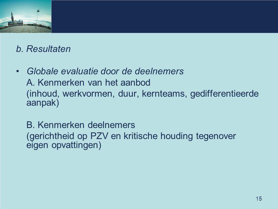 15 b. Resultaten Globale evaluatie door de deelnemers A. Kenmerken van het aanbod (inhoud, werkvormen, duur, kernteams, gedifferentieerde aanpak) B. K