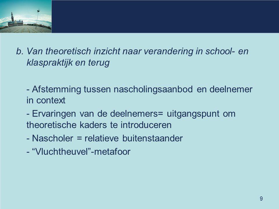 9 b. Van theoretisch inzicht naar verandering in school- en klaspraktijk en terug - Afstemming tussen nascholingsaanbod en deelnemer in context - Erva