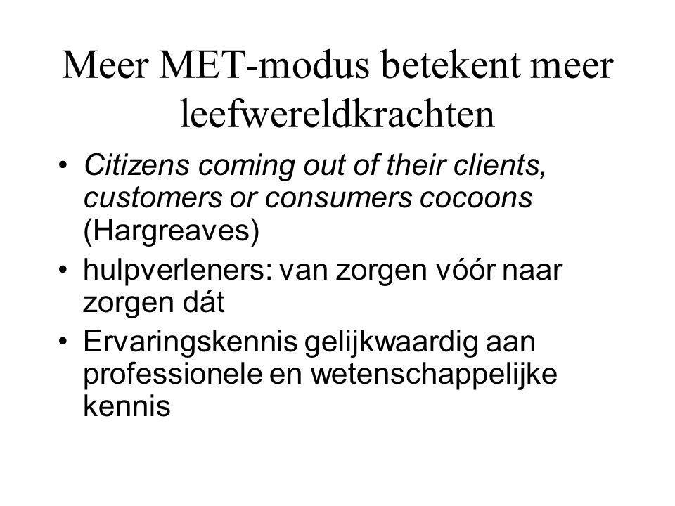 Meer MET-modus betekent meer leefwereldkrachten Citizens coming out of their clients, customers or consumers cocoons (Hargreaves) hulpverleners: van zorgen vóór naar zorgen dát Ervaringskennis gelijkwaardig aan professionele en wetenschappelijke kennis