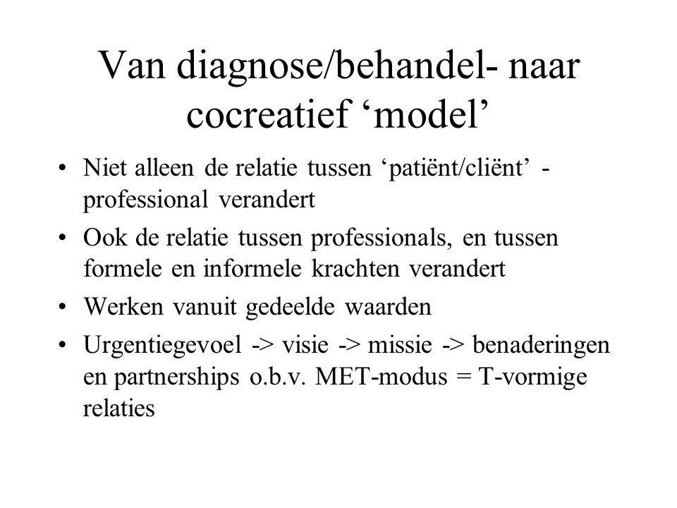Van diagnose/behandel- naar cocreatief 'model' Niet alleen de relatie tussen 'patiënt/cliënt' - professional verandert Ook de relatie tussen professionals, en tussen formele en informele krachten verandert Werken vanuit gedeelde waarden Urgentiegevoel -> visie -> missie -> benaderingen en partnerships o.b.v.