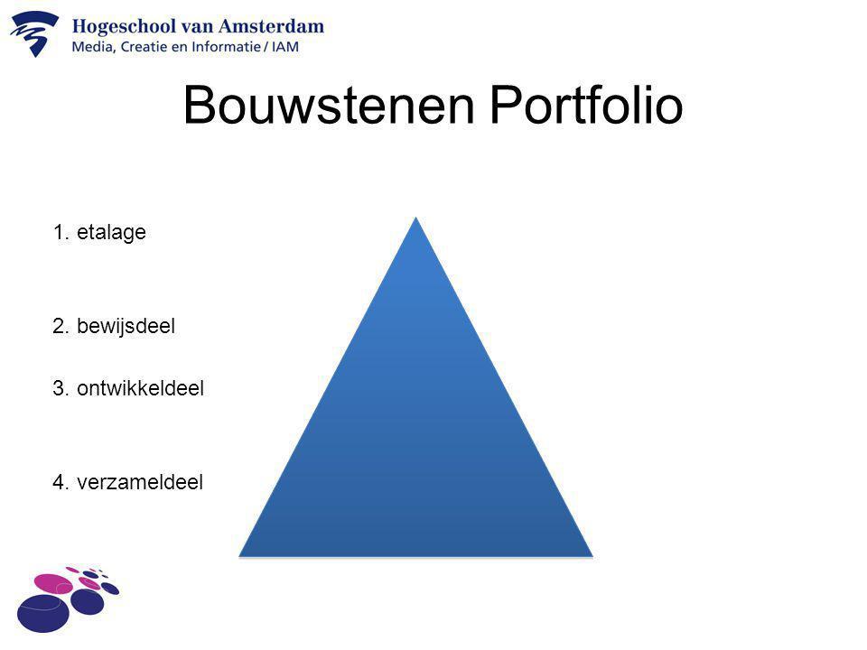 Bouwstenen Portfolio 1. etalage 2. bewijsdeel 3. ontwikkeldeel 4. verzameldeel