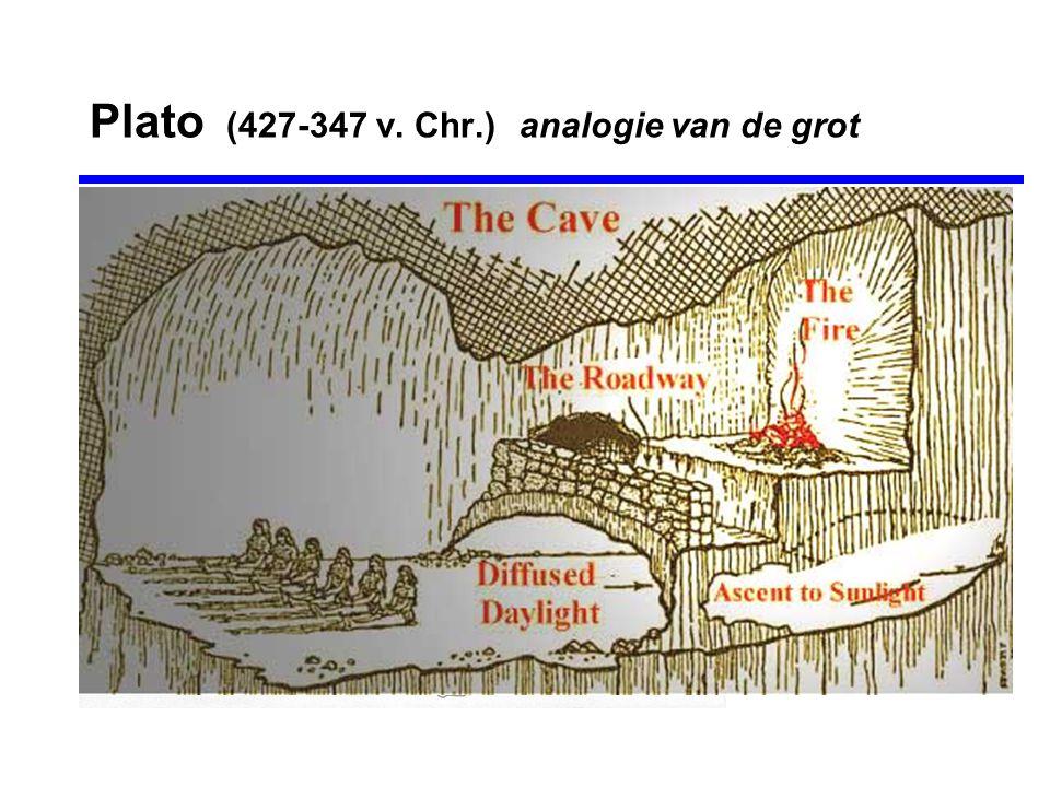 Plato (427-347 v. Chr.) analogie van de grot