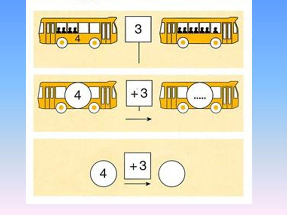 Tips bij het oefenen 1.lees de tekst/ woorden eerst duidelijk voor 2.