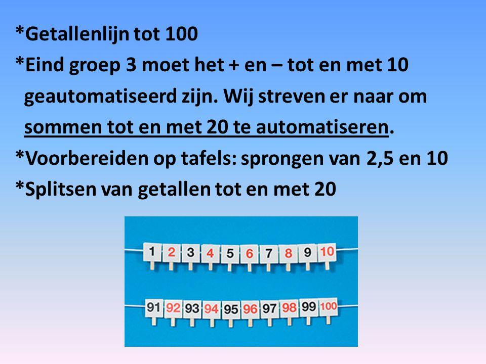 *Getallenlijn tot 100 *Eind groep 3 moet het + en – tot en met 10 geautomatiseerd zijn. Wij streven er naar om sommen tot en met 20 te automatiseren.