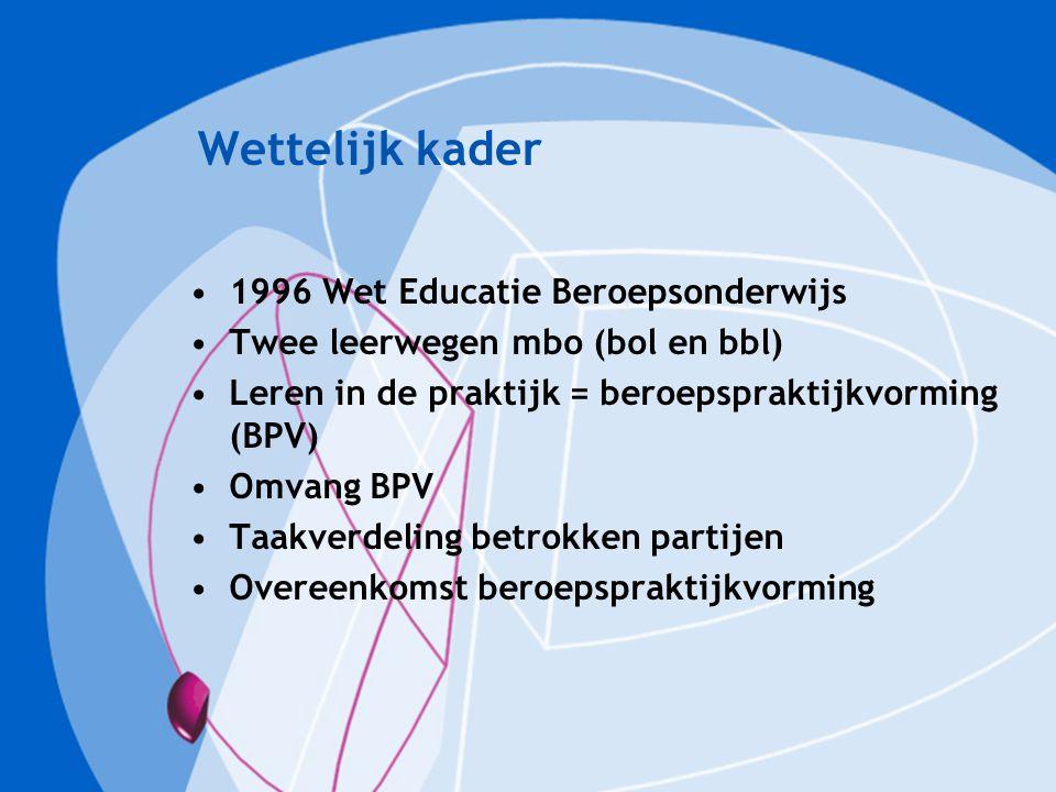 Wettelijk kader 1996 Wet Educatie Beroepsonderwijs Twee leerwegen mbo (bol en bbl) Leren in de praktijk = beroepspraktijkvorming (BPV) Omvang BPV Taak
