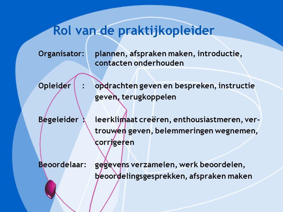 Rol van de praktijkopleider Organisator: plannen, afspraken maken, introductie, contacten onderhouden Opleider : opdrachten geven en bespreken, instru