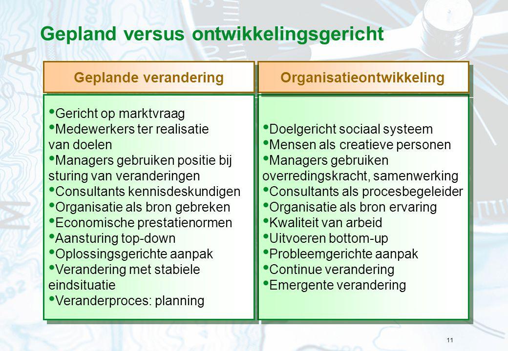 11 Gepland versus ontwikkelingsgericht Doelgericht sociaal systeem Mensen als creatieve personen Managers gebruiken overredingskracht, samenwerking Co