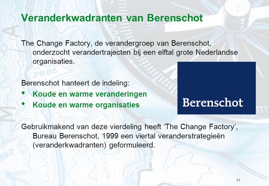 31 Veranderkwadranten van Berenschot The Change Factory, de verandergroep van Berenschot, onderzocht verandertrajecten bij een elftal grote Nederlands