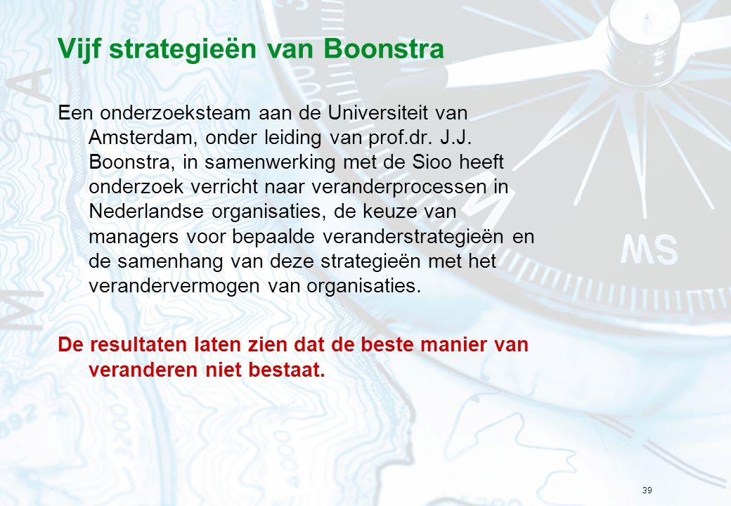 39 Vijf strategieën van Boonstra Een onderzoeksteam aan de Universiteit van Amsterdam, onder leiding van prof.dr. J.J. Boonstra, in samenwerking met d