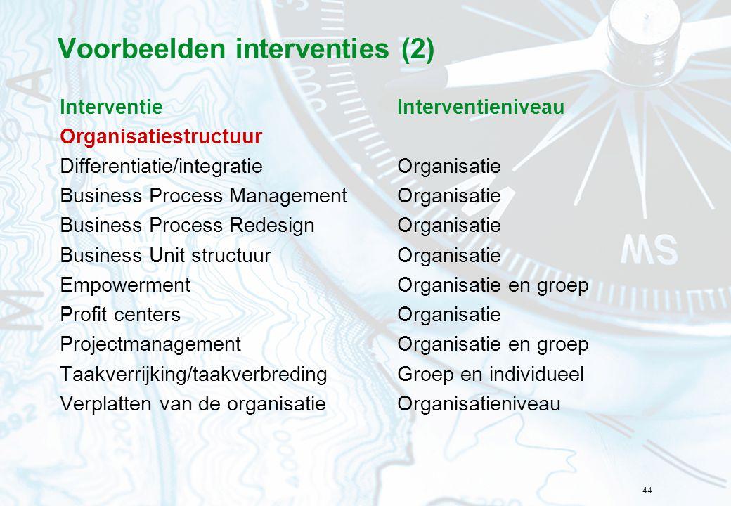 44 Voorbeelden interventies (2) InterventieInterventieniveau Organisatiestructuur Differentiatie/integratieOrganisatie Business Process ManagementOrga