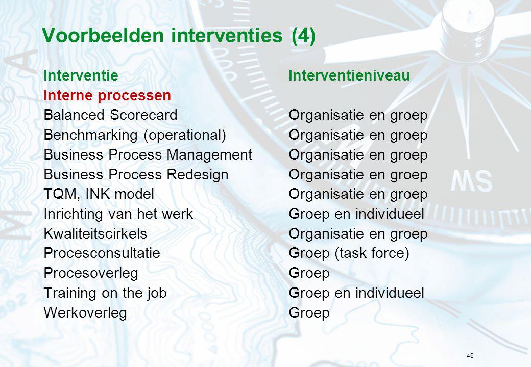 46 Voorbeelden interventies (4) InterventieInterventieniveau Interne processen Balanced ScorecardOrganisatie en groep Benchmarking (operational)Organi