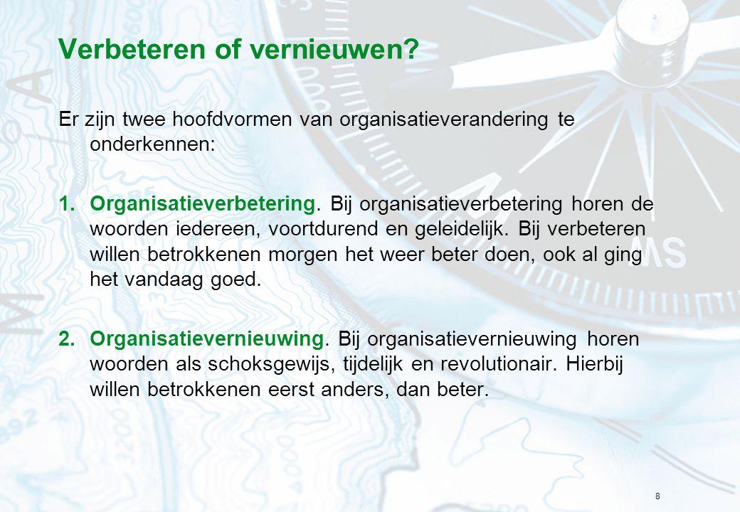 39 Vijf strategieën van Boonstra Een onderzoeksteam aan de Universiteit van Amsterdam, onder leiding van prof.dr.