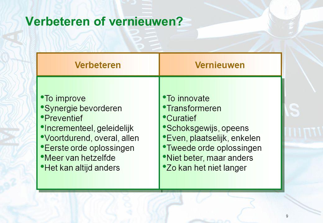 9 Verbeteren of vernieuwen? VerbeterenVernieuwen To improve Synergie bevorderen Preventief Incrementeel, geleidelijk Voortdurend, overal, allen Eerste