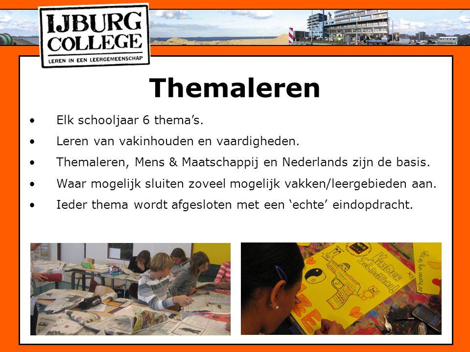 Themaleren Elk schooljaar 6 thema's. Leren van vakinhouden en vaardigheden. Themaleren, Mens & Maatschappij en Nederlands zijn de basis. Waar mogelijk
