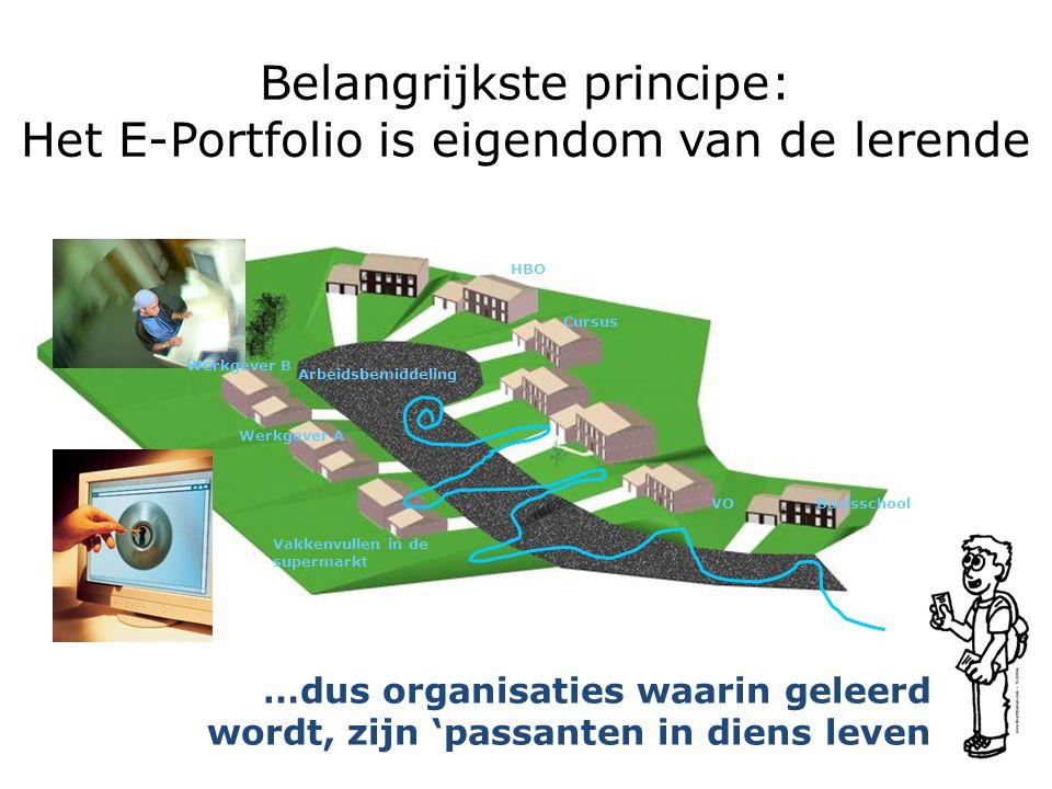 Voorbeeld Leon Akkermans Werkzoekende met syndroom van Asperger In IRO traject werkt hij aan opbouw portfolio Voortgangsgesprekken met trajectbegeleider Sollicitatie Informatie aan potentiële werkgevers www.toekomstportfolio.nl/demo
