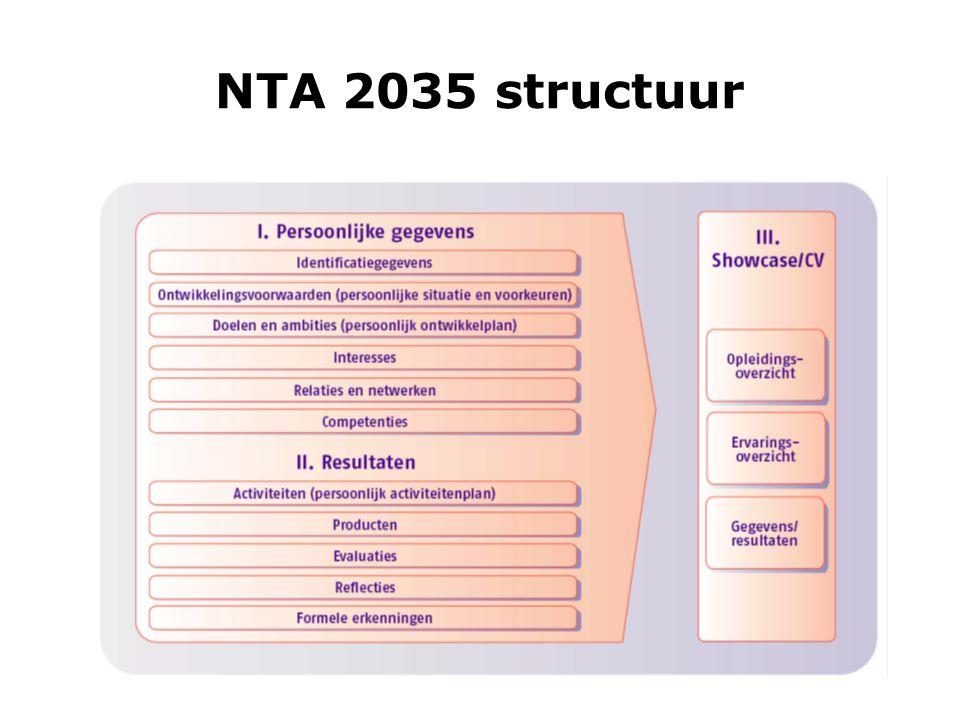NTA 2035 structuur