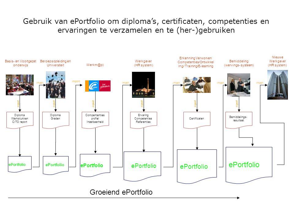 Diploma Werkstukken CITO report Diploma Graden Compententies profiel Inzetbaarheid Ervaring Competenties Referenties Certificaten Bemiddelings- result