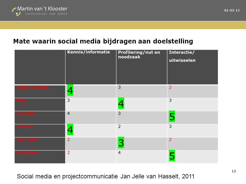 13 Mate waarin social media bijdragen aan doelstelling Social media en projectcommunicatie Jan Jelle van Hasselt, 2011