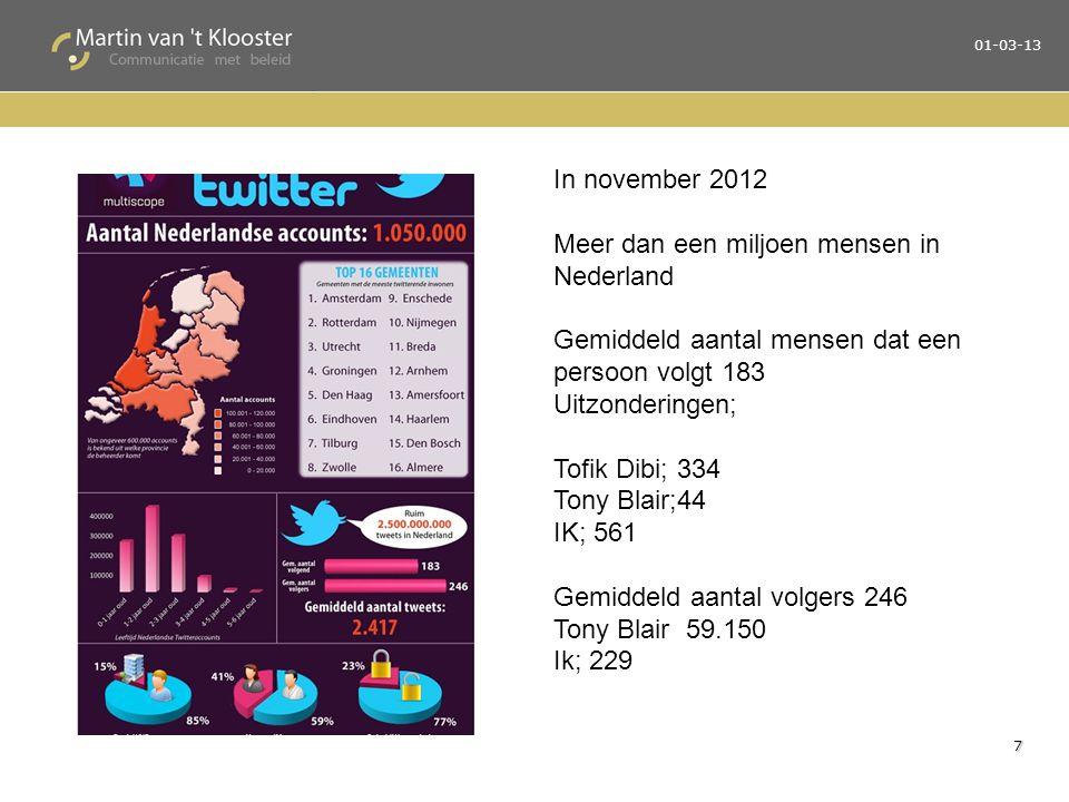 01-03-13 7 In november 2012 Meer dan een miljoen mensen in Nederland Gemiddeld aantal mensen dat een persoon volgt 183 Uitzonderingen; Tofik Dibi; 334