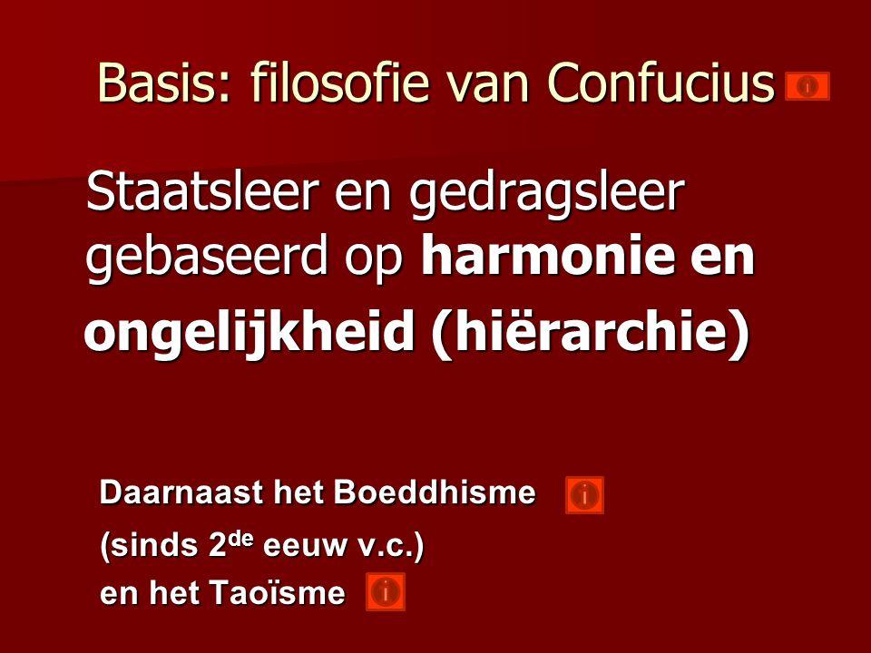 Basis: filosofie van Confucius Staatsleer en gedragsleer gebaseerd op harmonie en Staatsleer en gedragsleer gebaseerd op harmonie en ongelijkheid (hië
