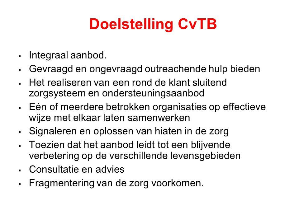 Organisatie  Ondernemingsteam  Projectleider  Teamsamenstelling CvTB  Additionele krachten.
