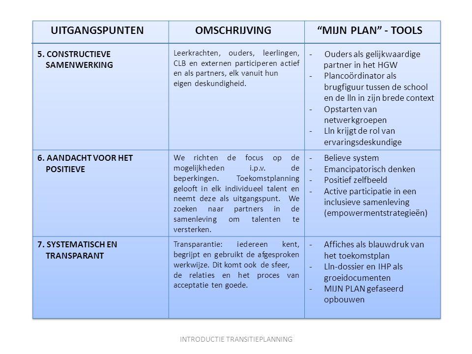 MIJN PLAN Pieter Chlarie INTRODUCTIE TRANSITIEPLANNING