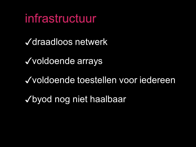 ✓ draadloos netwerk ✓ voldoende arrays ✓ voldoende toestellen voor iedereen ✓ byod nog niet haalbaar infrastructuur