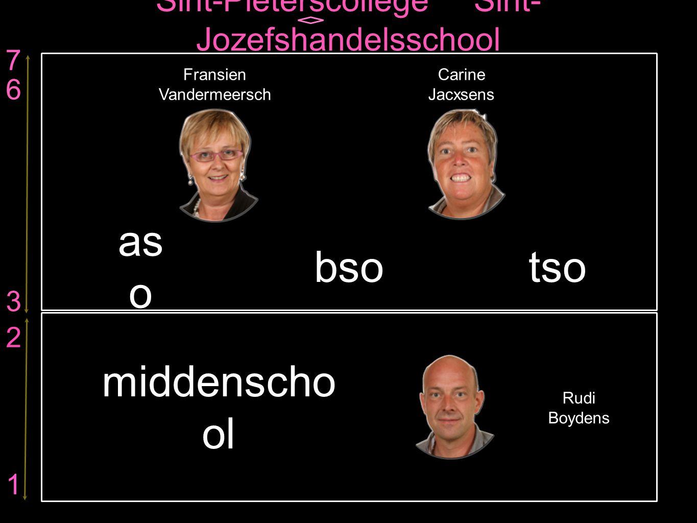 1 18 as o bso 7 1 middenscho ol Sint-Pieterscollege Sint- Jozefshandelsschool 2 3 6 Fransien Vandermeersch Carine Jacxsens Rudi Boydens tso