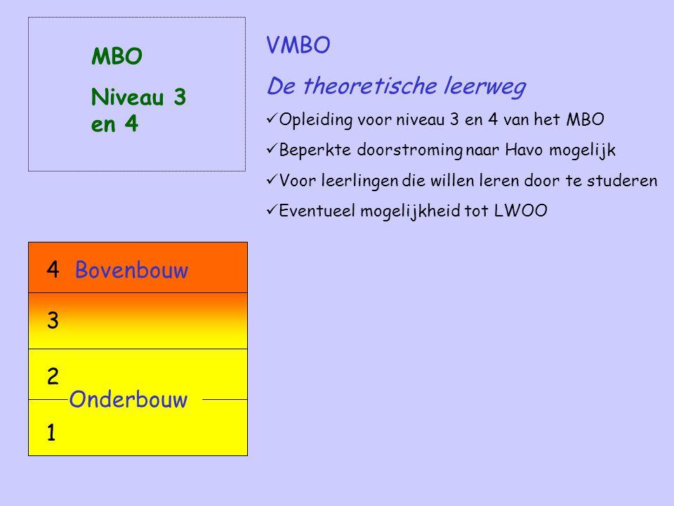 VMBO De theoretische leerweg Opleiding voor niveau 3 en 4 van het MBO Beperkte doorstroming naar Havo mogelijk Voor leerlingen die willen leren door te studeren Eventueel mogelijkheid tot LWOO MBO Niveau 3 en 4 Onderbouw 2 1 Bovenbouw4 3