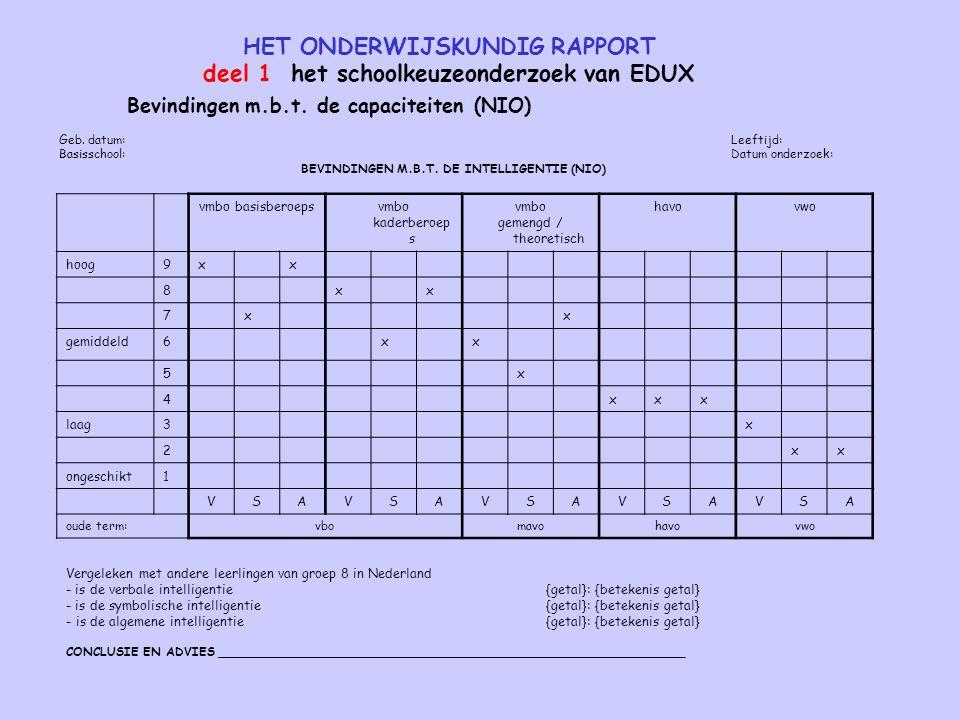HET ONDERWIJSKUNDIG RAPPORT deel 1 het schoolkeuzeonderzoek van EDUX Bevindingen m.b.t.