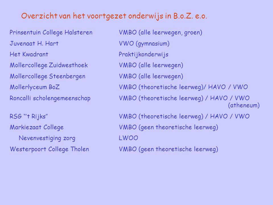 Overzicht van het voortgezet onderwijs in B.o.Z. e.o.