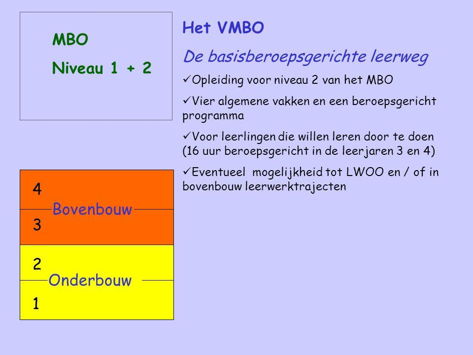 Het VMBO De basisberoepsgerichte leerweg Opleiding voor niveau 2 van het MBO Vier algemene vakken en een beroepsgericht programma Voor leerlingen die willen leren door te doen (16 uur beroepsgericht in de leerjaren 3 en 4) Eventueel mogelijkheid tot LWOO en / of in bovenbouw leerwerktrajecten MBO Niveau 1 + 2 Onderbouw 2 1 Bovenbouw 4 3