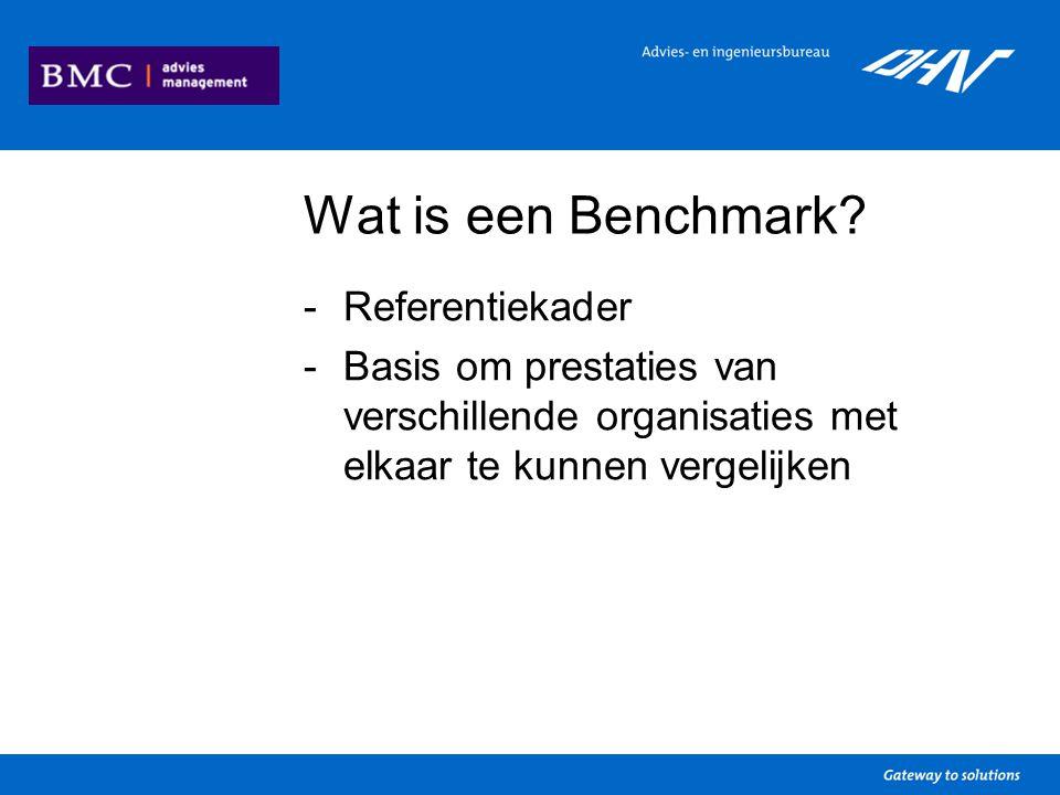Benchmark Grondbedrijven -Prestaties van grondbedrijven met elkaar vergelijken; -Het vinden van best practices ; -Leren van elkaar.