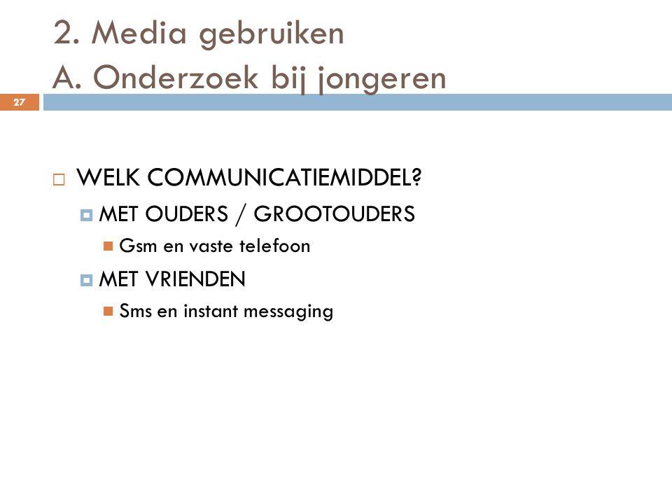 2. Media gebruiken A. Onderzoek bij jongeren 27  WELK COMMUNICATIEMIDDEL.