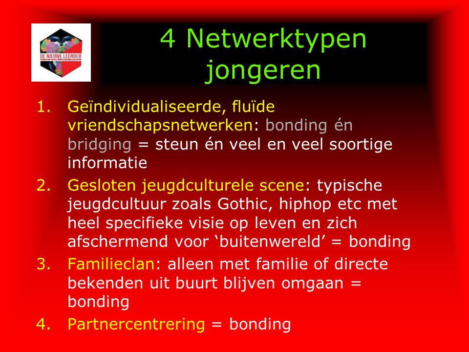 4 Netwerktypen jongeren 1.Geïndividualiseerde, fluïde vriendschapsnetwerken: bonding én bridging = steun én veel en veel soortige informatie 2.Geslote