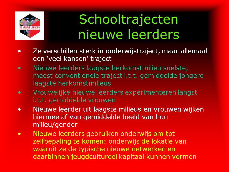 Schooltrajecten nieuwe leerders Ze verschillen sterk in onderwijstraject, maar allemaal een 'veel kansen' traject Nieuwe leerders laagste herkomstmili